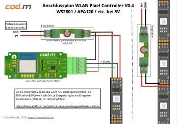 Anschlussplan-cod-m-PixelController-0-4-WS2801-APA102