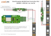 Anschlussplan-cod-m-PixelController-0-6-WS2801-APA102-thn