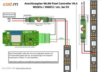 Anschlussplan-cod-m-PixelController-0-4-WS2812-SK6812